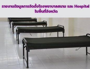 ขอให้รายงานข้อมูลการจัดตั้งโรงพยาบาลสนาม และ Hospital ในพื้นที่จังหวัด