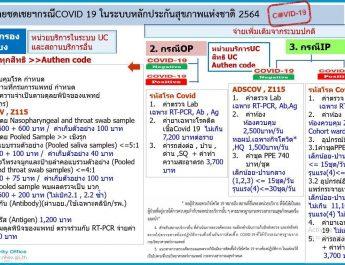 การจ่ายชดเชยกรณี covid-19 ในระบบประกันสุขภาพแห่งชาติ 2564